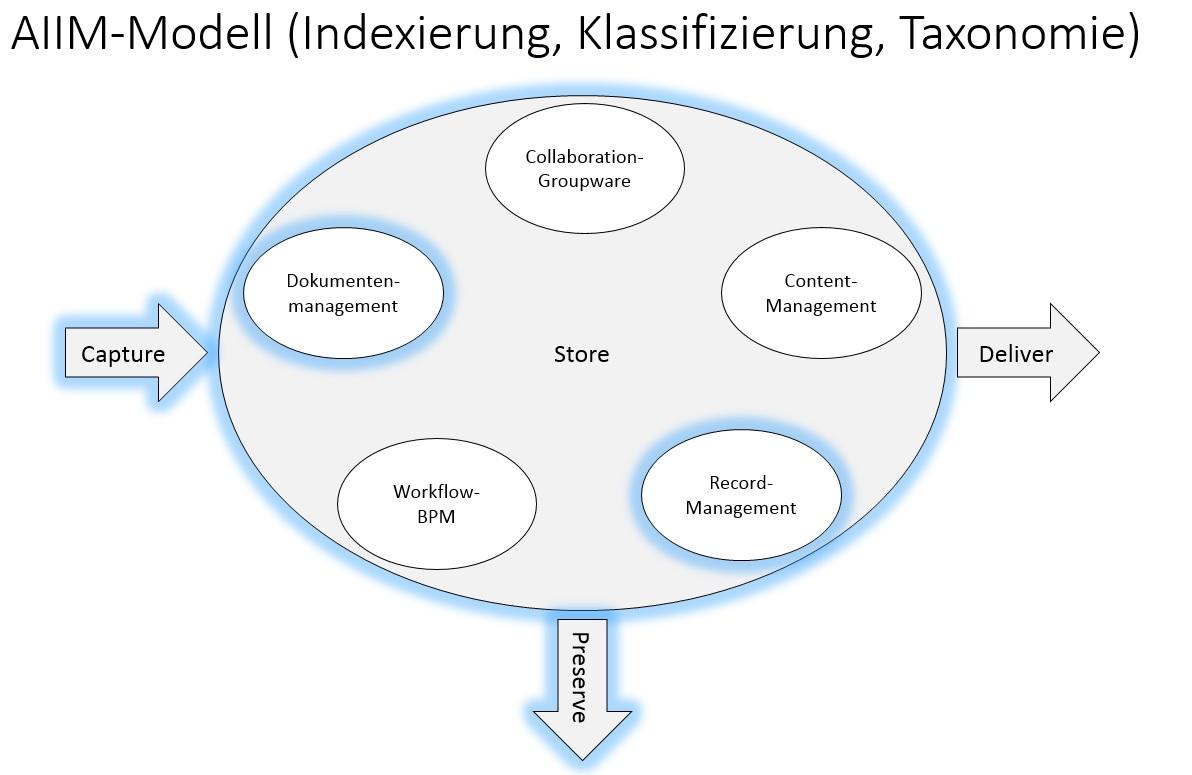 Index_klas_Taxo